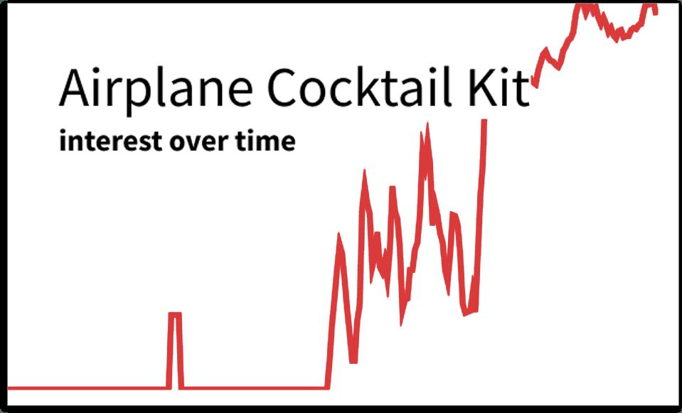 Airplane Cocktail Kit graph