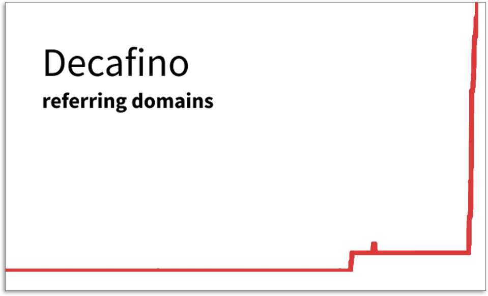 Decafino graph