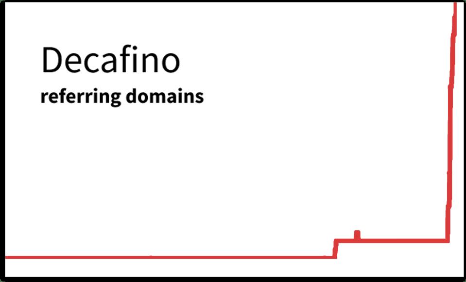 Decafino graph