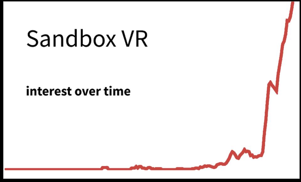 Sandbox%20VR_20191126165709.png