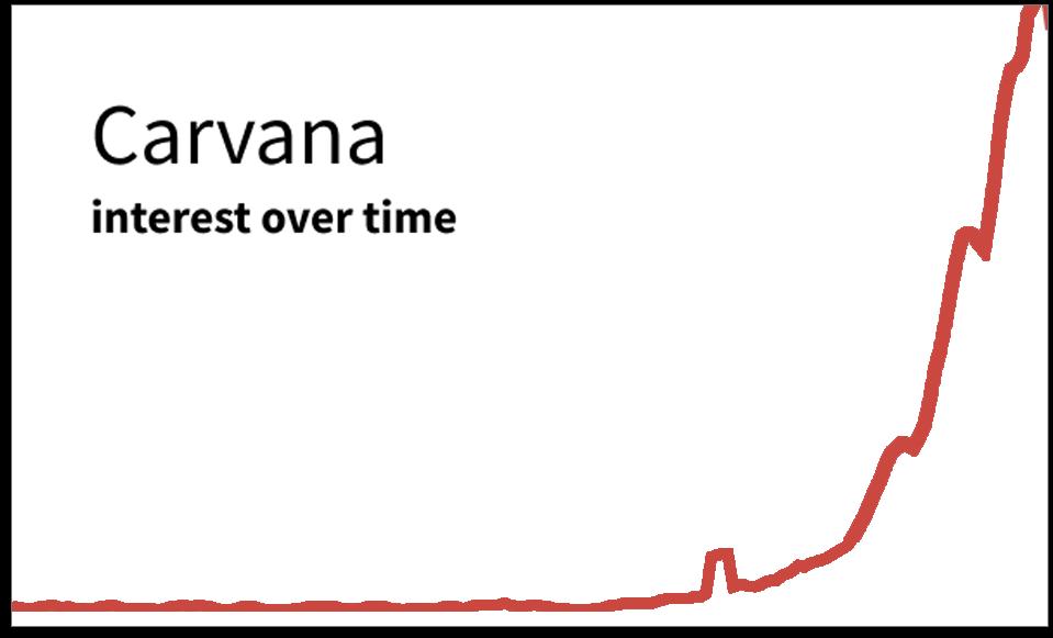 carvana_20200107191704.png