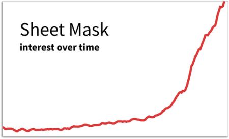 Sheet Mask signal